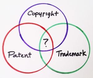 IP Venn Diagram image from BusinessSarah