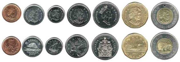 Canadian coins image from Daily Tech
